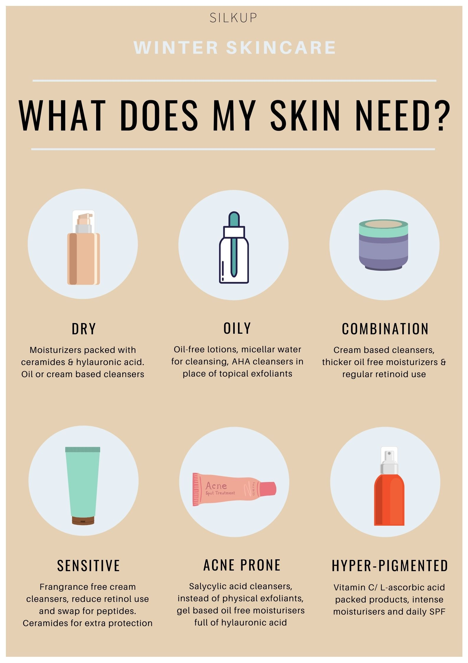 poster-of-skincare
